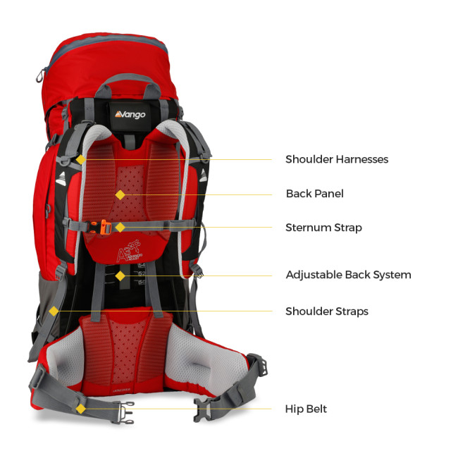 Hiking Rucksack Features